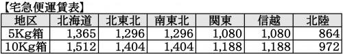 ますみ梨農園 価格表5