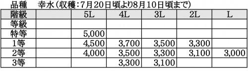 ますみ梨農園 価格表1